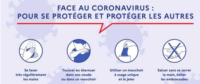 illustration les gestes pour se protéger et protéger les autres face au coronavirus