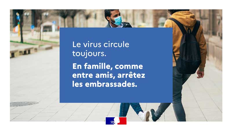 Illustration portant sur la circulation active du virus covid 19
