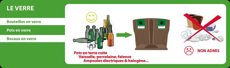 Le verre conteneur vert : Bouteilles en verre, pots en verre & bocaux en verre