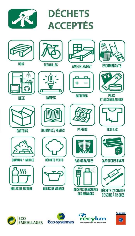 Illustration trier les déchets à la déchetterie